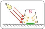 MODAHAUS SSシリーズ 光の回り方
